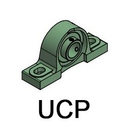 UCP208 Koyo
